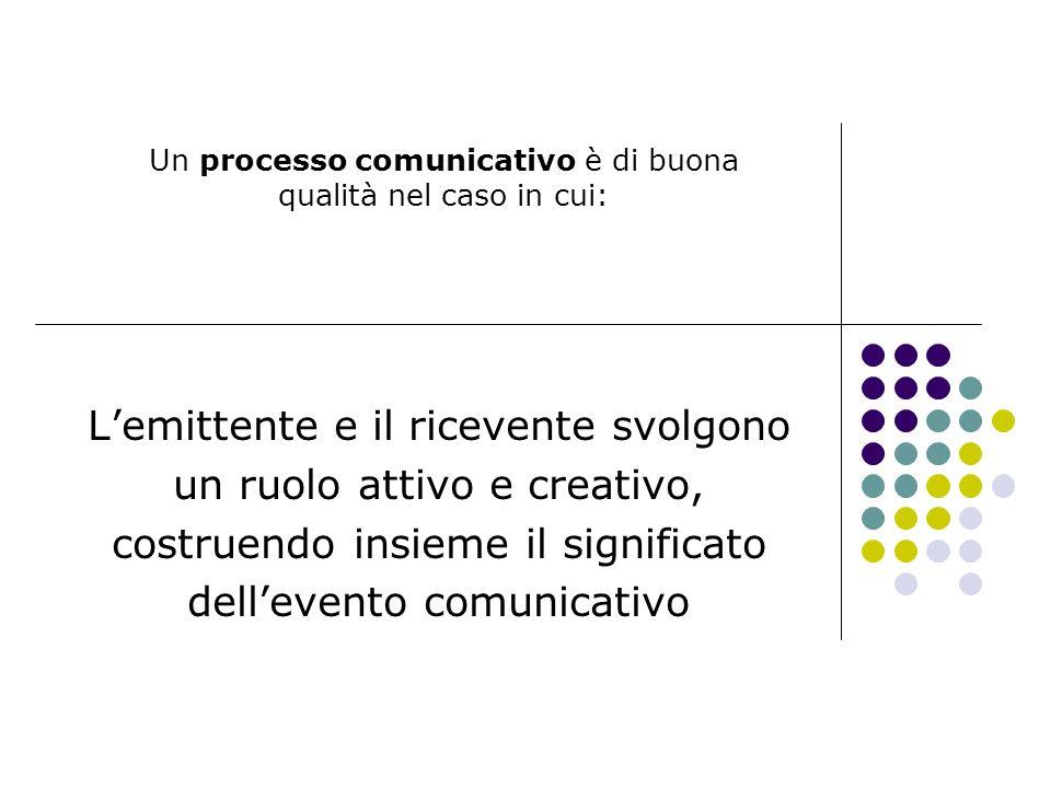 Un processo comunicativo è di buona qualità nel caso in cui: Lemittente e il ricevente svolgono un ruolo attivo e creativo, costruendo insieme il sign