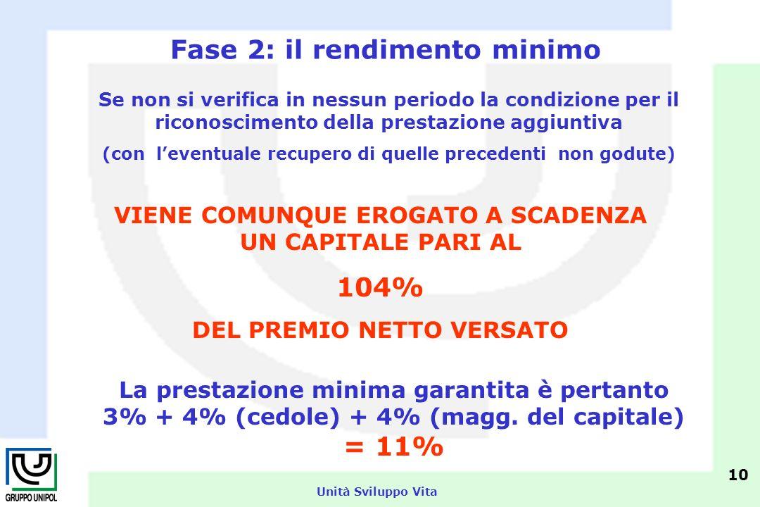 Unità Sviluppo Vita Fase 2: il rendimento minimo Se non si verifica in nessun periodo la condizione per il riconoscimento della prestazione aggiuntiva (con leventuale recupero di quelle precedenti non godute) VIENE COMUNQUE EROGATO A SCADENZA UN CAPITALE PARI AL 104% DEL PREMIO NETTO VERSATO La prestazione minima garantita è pertanto 3% + 4% (cedole) + 4% (magg.