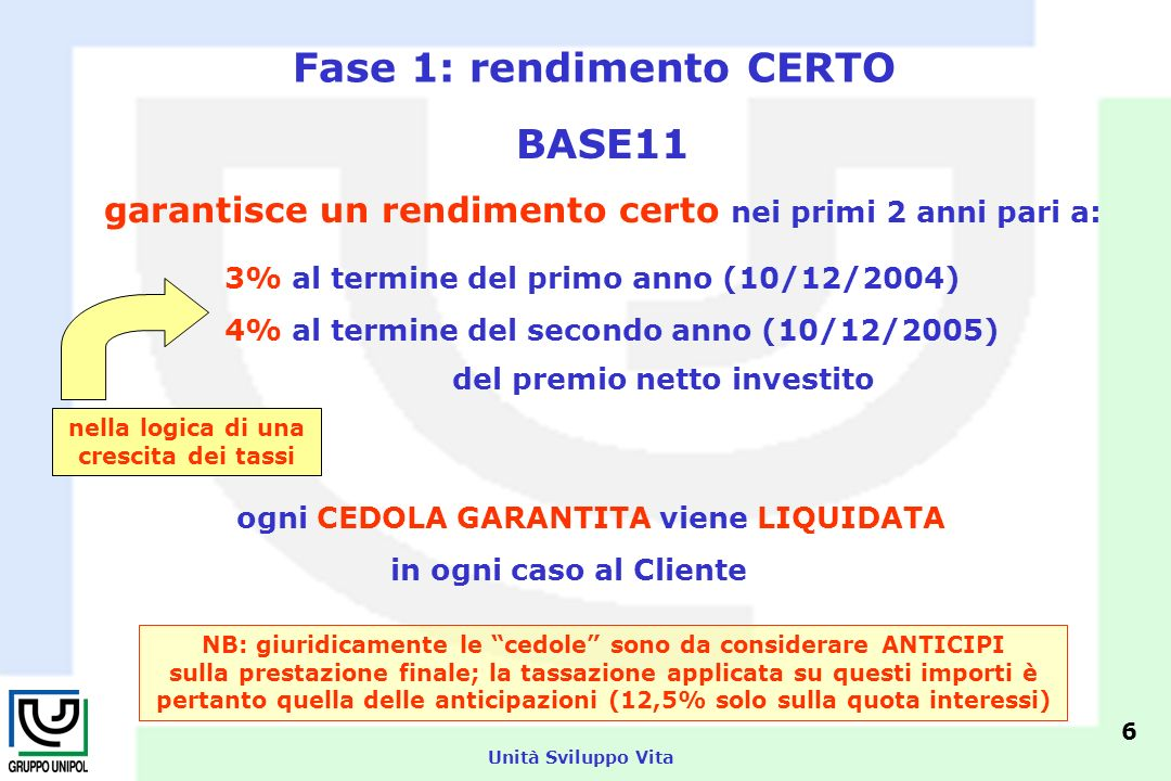Unità Sviluppo Vita Fase 1: rendimento CERTO BASE11 garantisce un rendimento certo nei primi 2 anni pari a: 3% al termine del primo anno (10/12/2004) 4% al termine del secondo anno (10/12/2005) del premio netto investito NB: giuridicamente le cedole sono da considerare ANTICIPI sulla prestazione finale; la tassazione applicata su questi importi è pertanto quella delle anticipazioni (12,5% solo sulla quota interessi) nella logica di una crescita dei tassi ogni CEDOLA GARANTITA viene LIQUIDATA in ogni caso al Cliente 6