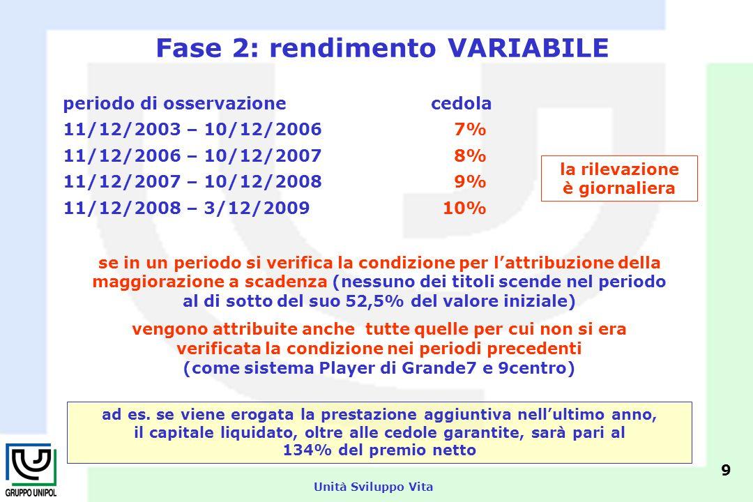 Unità Sviluppo Vita Fase 2: rendimento VARIABILE periodo di osservazionecedola 11/12/2003 – 10/12/2006 7% 11/12/2006 – 10/12/2007 8% 11/12/2007 – 10/12/2008 9% 11/12/2008 – 3/12/2009 10% se in un periodo si verifica la condizione per lattribuzione della maggiorazione a scadenza (nessuno dei titoli scende nel periodo al di sotto del suo 52,5% del valore iniziale) vengono attribuite anche tutte quelle per cui non si era verificata la condizione nei periodi precedenti (come sistema Player di Grande7 e 9centro) ad es.