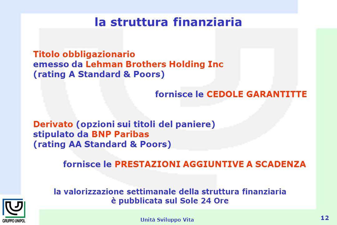Unità Sviluppo Vita 12 la struttura finanziaria Titolo obbligazionario emesso da Lehman Brothers Holding Inc (rating A Standard & Poors) fornisce le CEDOLE GARANTITTE Derivato (opzioni sui titoli del paniere) stipulato da BNP Paribas (rating AA Standard & Poors) fornisce le PRESTAZIONI AGGIUNTIVE A SCADENZA la valorizzazione settimanale della struttura finanziaria è pubblicata sul Sole 24 Ore