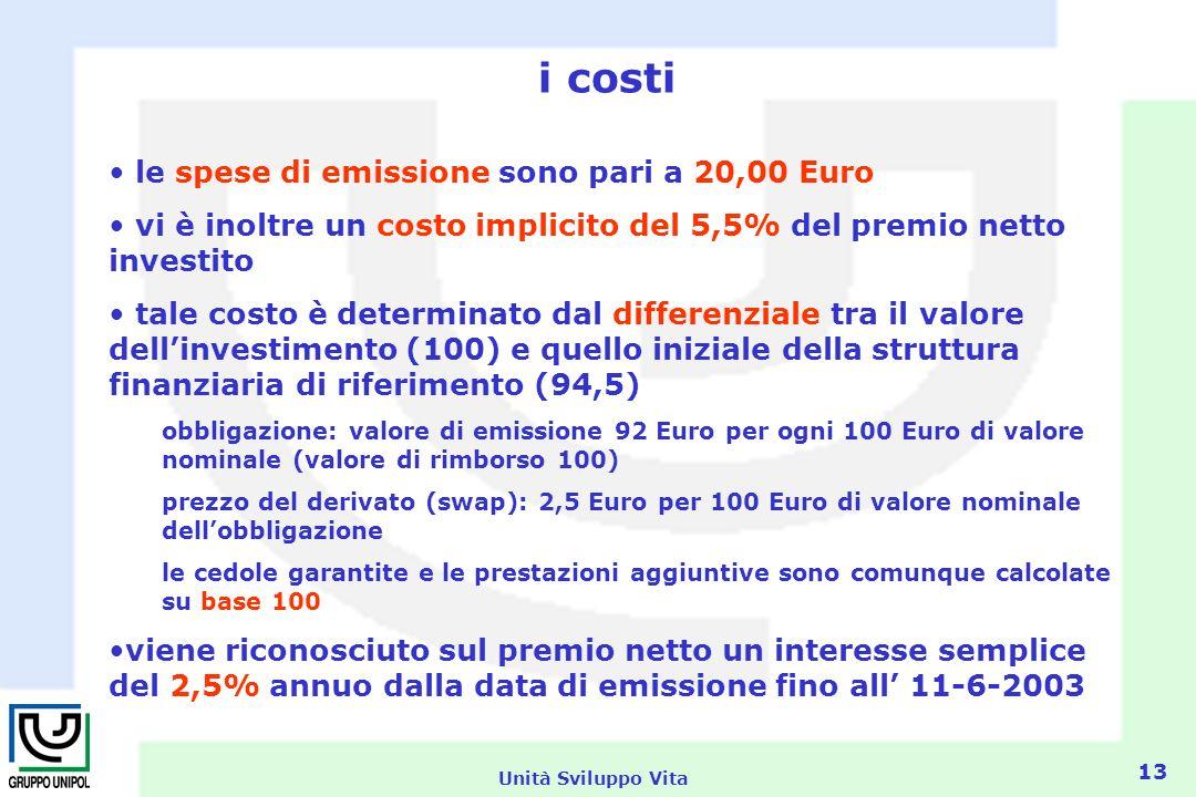 Unità Sviluppo Vita 13 i costi le spese di emissione sono pari a 20,00 Euro vi è inoltre un costo implicito del 5,5% del premio netto investito tale costo è determinato dal differenziale tra il valore dellinvestimento (100) e quello iniziale della struttura finanziaria di riferimento (94,5) obbligazione: valore di emissione 92 Euro per ogni 100 Euro di valore nominale (valore di rimborso 100) prezzo del derivato (swap): 2,5 Euro per 100 Euro di valore nominale dellobbligazione le cedole garantite e le prestazioni aggiuntive sono comunque calcolate su base 100 viene riconosciuto sul premio netto un interesse semplice del 2,5% annuo dalla data di emissione fino all 11-6-2003