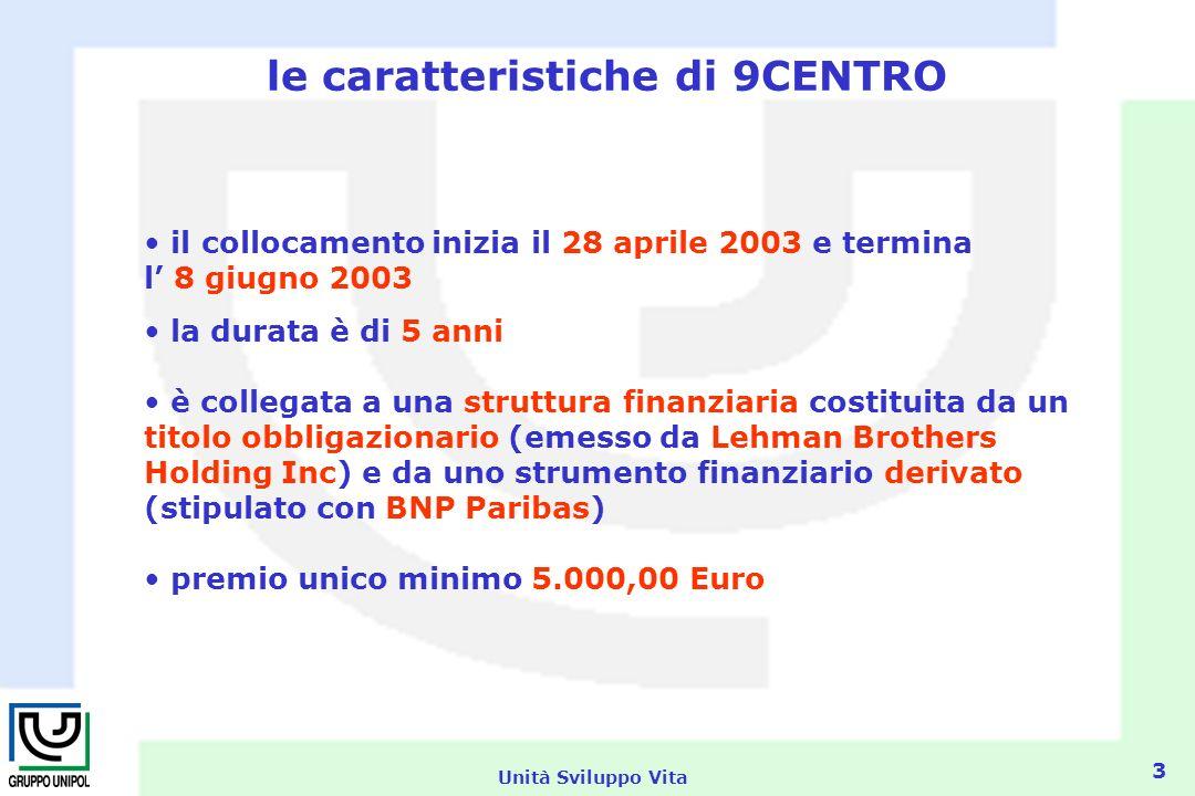Unità Sviluppo Vita 3 le caratteristiche di 9CENTRO il collocamento inizia il 28 aprile 2003 e termina l 8 giugno 2003 la durata è di 5 anni è collegata a una struttura finanziaria costituita da un titolo obbligazionario (emesso da Lehman Brothers Holding Inc) e da uno strumento finanziario derivato (stipulato con BNP Paribas) premio unico minimo 5.000,00 Euro