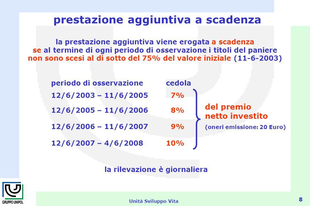 Unità Sviluppo Vita 8 prestazione aggiuntiva a scadenza la prestazione aggiuntiva viene erogata a scadenza se al termine di ogni periodo di osservazione i titoli del paniere non sono scesi al di sotto del 75% del valore iniziale (11-6-2003) periodo di osservazione cedola 12/6/2003 – 11/6/2005 7% 12/6/2005 – 11/6/2006 8% 12/6/2006 – 11/6/2007 9% 12/6/2007 – 4/6/2008 10% la rilevazione è giornaliera del premio netto investito (oneri emissione: 20 Euro)