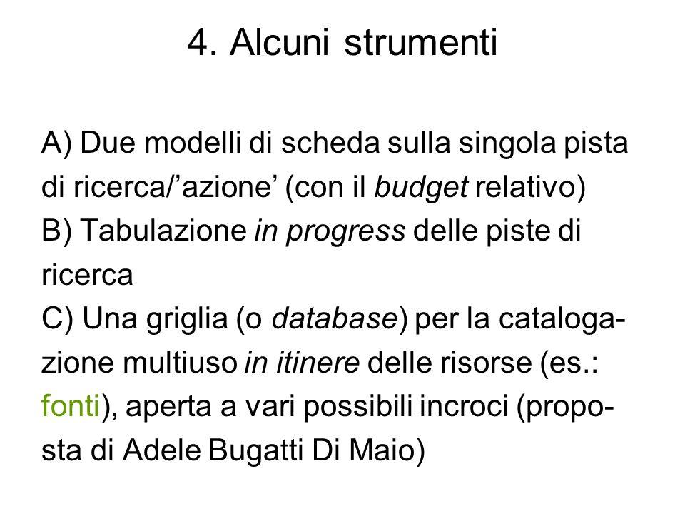 4. Alcuni strumenti A) Due modelli di scheda sulla singola pista di ricerca/azione (con il budget relativo) B) Tabulazione in progress delle piste di