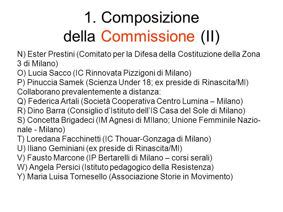 1. Composizione della Commissione (II) N) Ester Prestini (Comitato per la Difesa della Costituzione della Zona 3 di Milano) O) Lucia Sacco (IC Rinnova