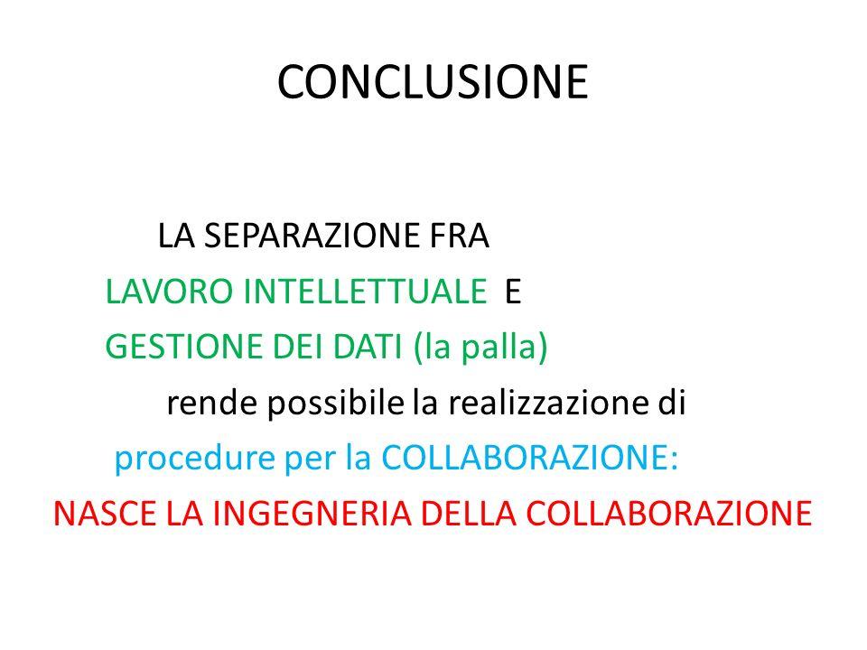 CONCLUSIONE LA SEPARAZIONE FRA LAVORO INTELLETTUALE E GESTIONE DEI DATI (la palla) rende possibile la realizzazione di procedure per la COLLABORAZIONE