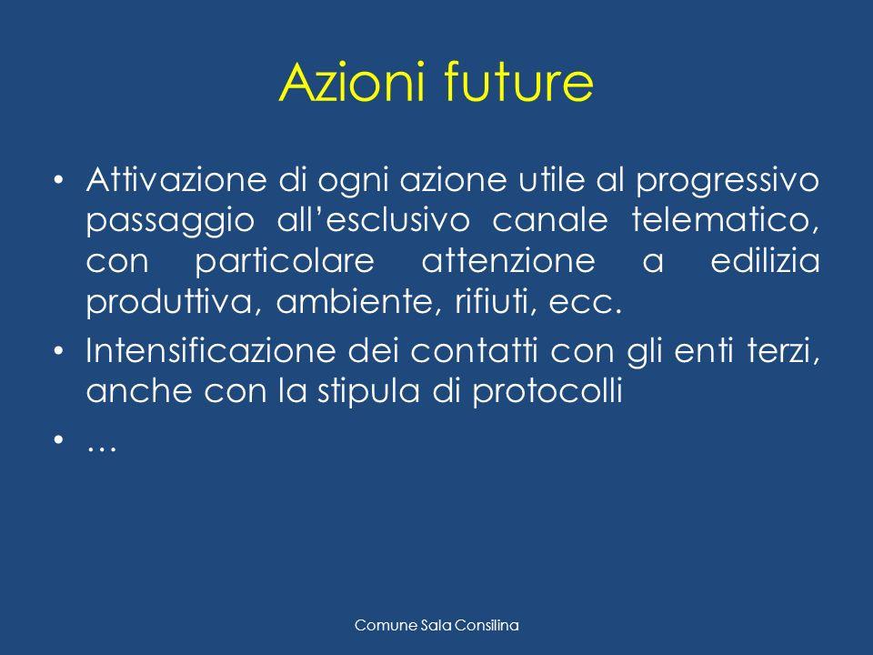 Azioni future Attivazione di ogni azione utile al progressivo passaggio allesclusivo canale telematico, con particolare attenzione a edilizia produttiva, ambiente, rifiuti, ecc.