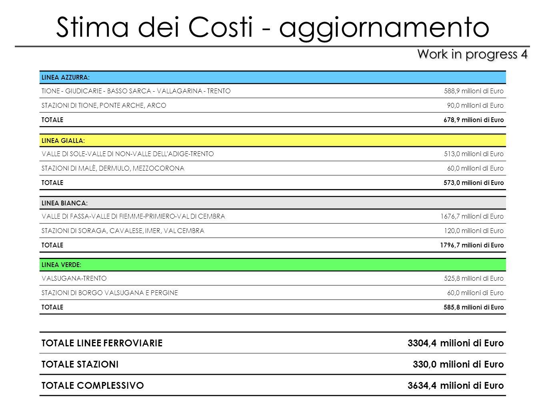 LINEA AZZURRA: TIONE - GIUDICARIE - BASSO SARCA - VALLAGARINA - TRENTO588,9 milioni di Euro STAZIONI DI TIONE, PONTE ARCHE, ARCO90,0 milioni di Euro T