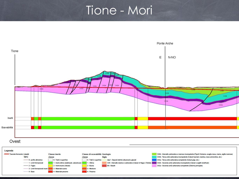 Classi Inerti e stima Volumi di Scavo Tratta TIONE-MORI 3,1 mil mc
