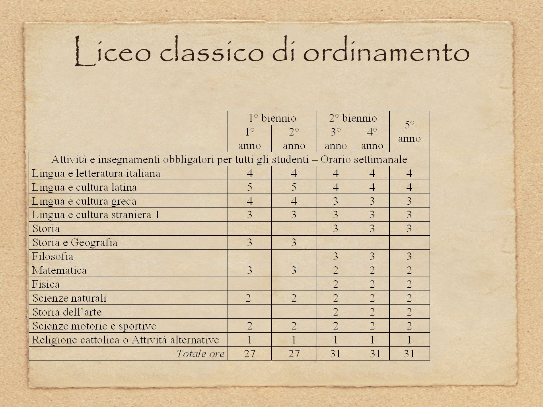 Liceo classico di ordinamento