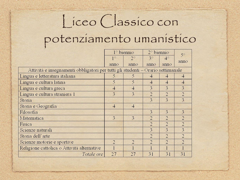Liceo Classico con potenziamento umanistico