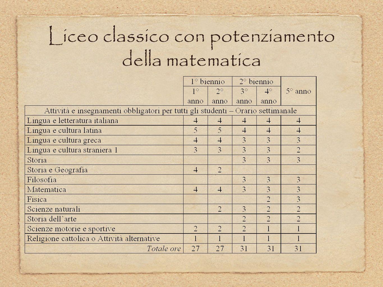 Liceo classico con potenziamento della matematica
