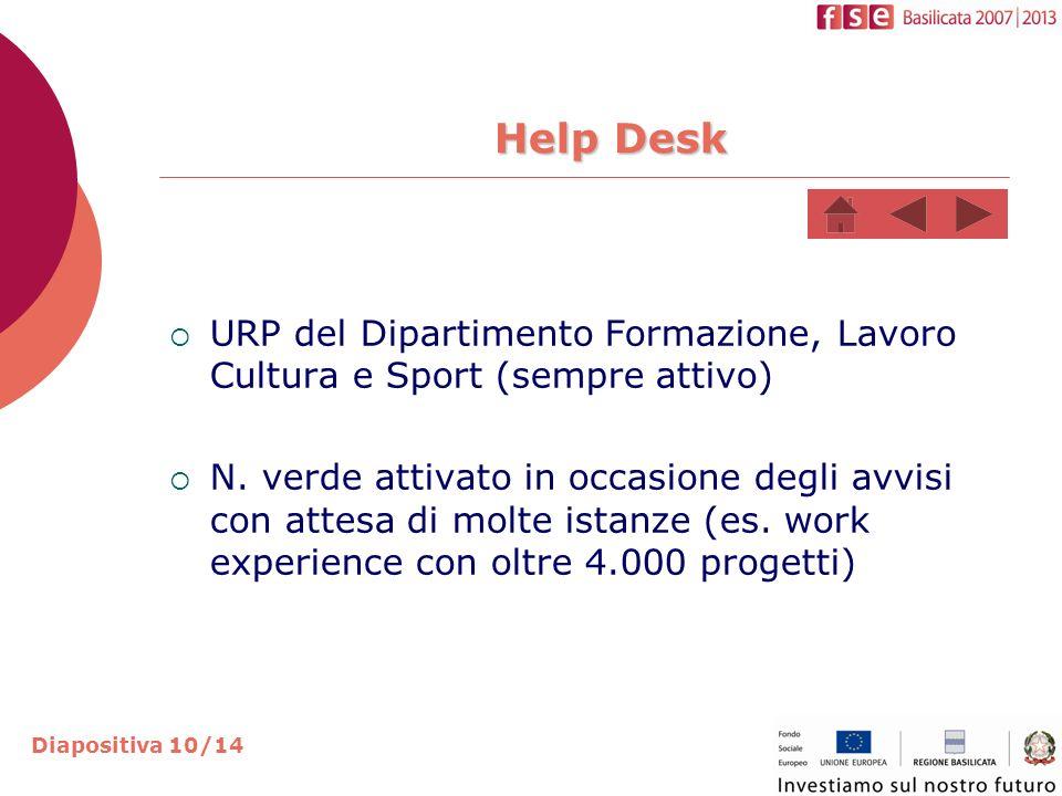 Help Desk Help Desk URP del Dipartimento Formazione, Lavoro Cultura e Sport (sempre attivo) N.