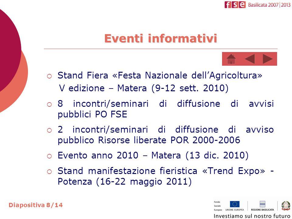 Eventi informativi Stand Fiera «Festa Nazionale dellAgricoltura» V edizione – Matera (9-12 sett.