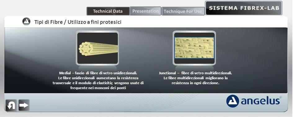 Medial – fascio di fibre di vetro unidirezionali. Le fibre unidirezionali aumentano la resistenza trasversale e il modulo di elasticità; vengono usate