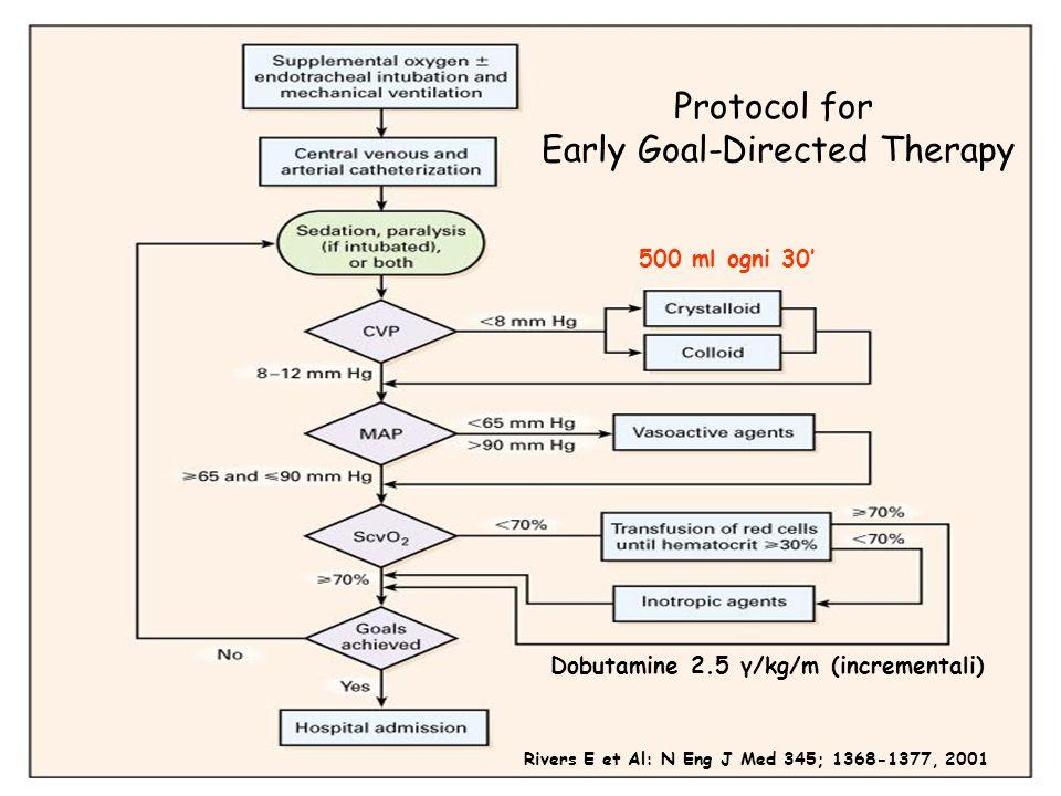 Sirs criteria -Tc > 38C° o < 36C° -FC > 90 bpm -FR > 29 a/m o paCO2 < 32 mmHg -WBC > 12.000 o < 4000 o > 10% forme immature Rivers E et Al: N Eng J Me