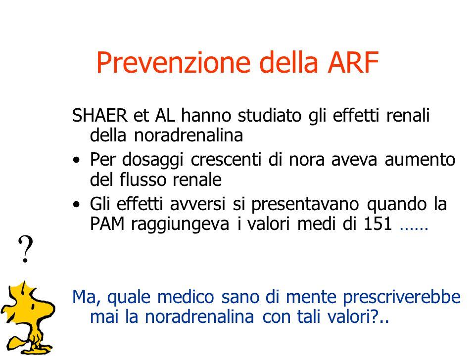 Prevenzione della ARF Perché la noradrenalina? E noto che se iniettata dentro larteria renale induce una forma reversibile di ARF!!!!!!