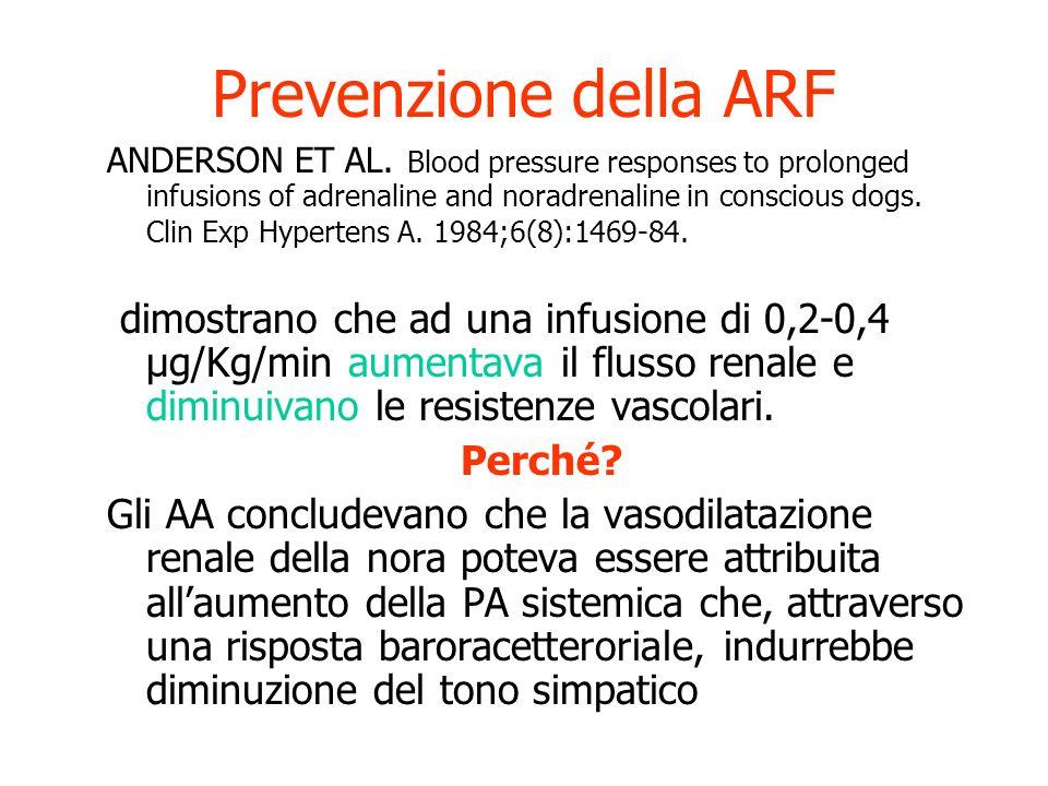 Prevenzione della ARF SHAER et AL hanno studiato gli effetti renali della noradrenalina Per dosaggi crescenti di nora aveva aumento del flusso renale