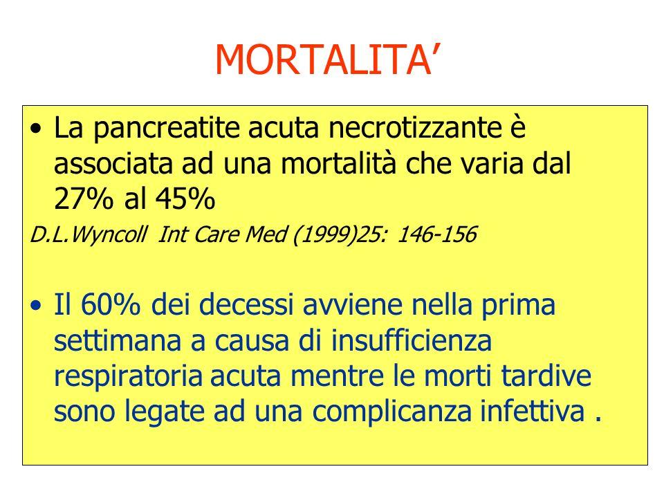 MORTALITA La pancreatite acuta necrotizzante è associata ad una mortalità che varia dal 27% al 45% D.L.Wyncoll Int Care Med (1999)25: 146-156 Il 60% dei decessi avviene nella prima settimana a causa di insufficienza respiratoria acuta mentre le morti tardive sono legate ad una complicanza infettiva.