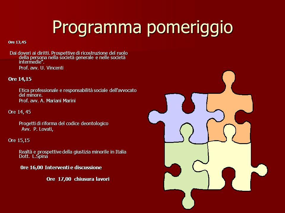 Programma pomeriggio Ore 13,45 Ore 13,45 Dai doveri ai diritti.