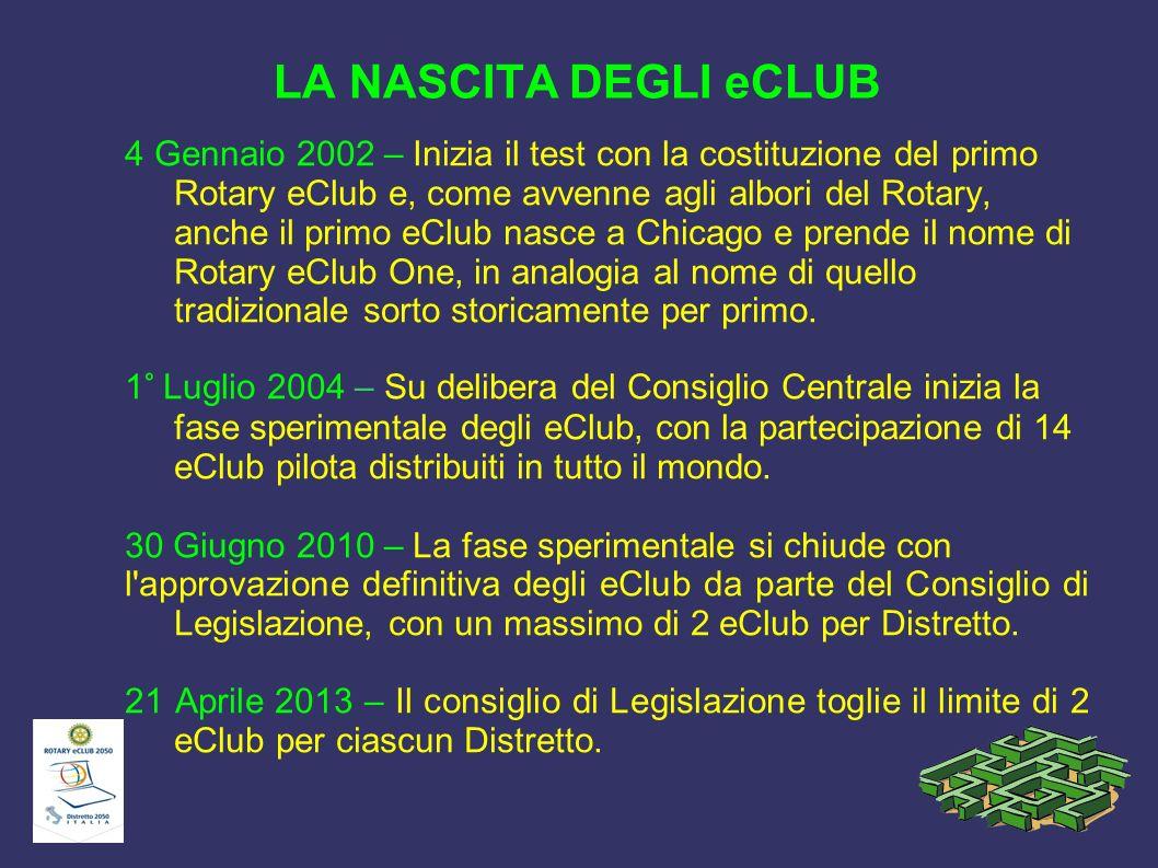 LA NASCITA DEGLI eCLUB 4 Gennaio 2002 – Inizia il test con la costituzione del primo Rotary eClub e, come avvenne agli albori del Rotary, anche il pri