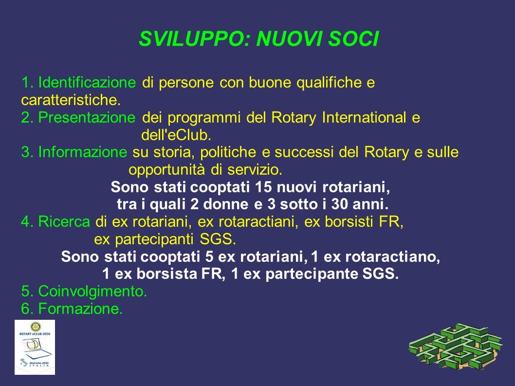 SVILUPPO: NUOVI SOCI 1. Identificazione di persone con buone qualifiche e caratteristiche. 2. Presentazione dei programmi del Rotary International e d