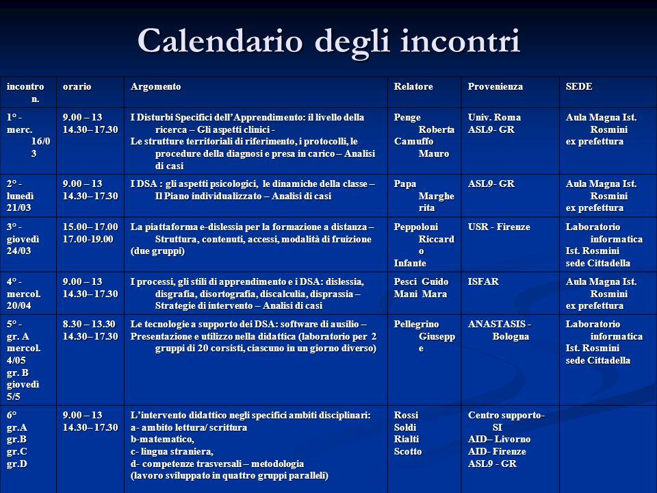 Calendario degli incontri incontro n. orarioArgomentoRelatoreProvenienzaSEDE 1° - merc. 16/0 3 9.00 – 13 14.30– 17.30 I Disturbi Specifici dellApprend