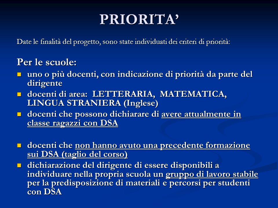 PRIORITA Date le finalità del progetto, sono state individuati dei criteri di priorità: Per le scuole: uno o più docenti, con indicazione di priorità