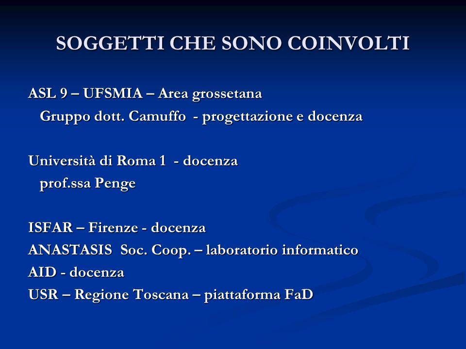 SOGGETTI CHE SONO COINVOLTI ASL 9 – UFSMIA – Area grossetana Gruppo dott. Camuffo - progettazione e docenza Gruppo dott. Camuffo - progettazione e doc