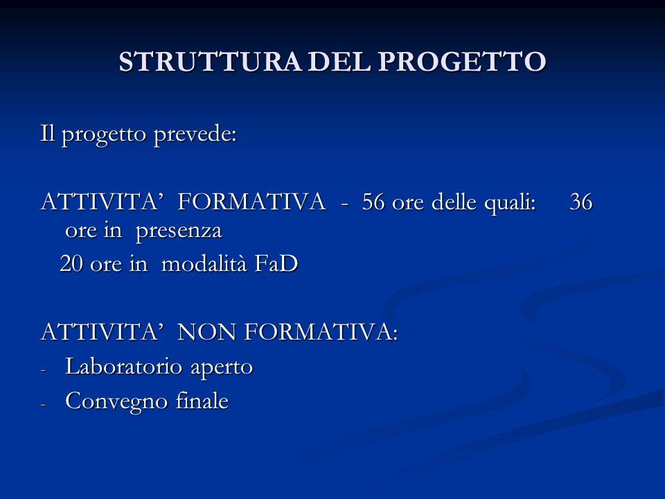 STRUTTURA DEL PROGETTO Il progetto prevede: ATTIVITA FORMATIVA - 56 ore delle quali: 36 ore in presenza 20 ore in modalità FaD 20 ore in modalità FaD