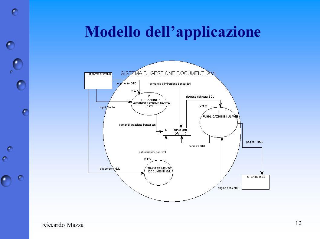 12 Riccardo Mazza Modello dellapplicazione