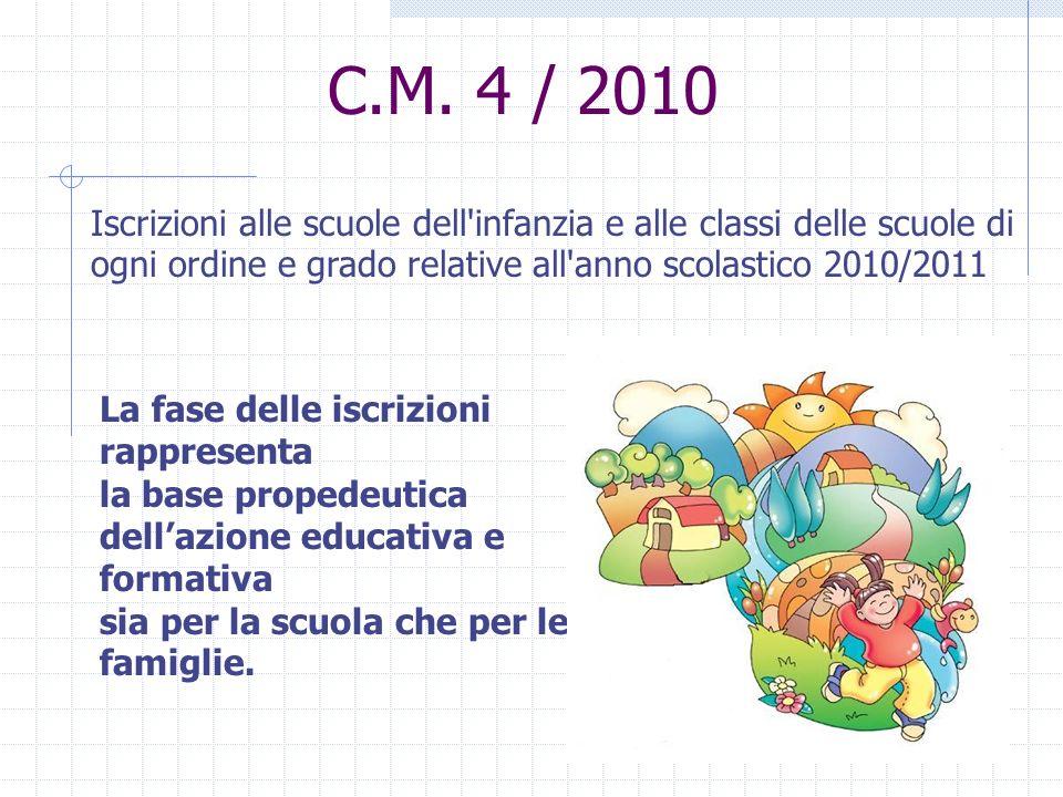 C.M. 4 / 2010 La fase delle iscrizioni rappresenta la base propedeutica dellazione educativa e formativa sia per la scuola che per le famiglie. Iscriz