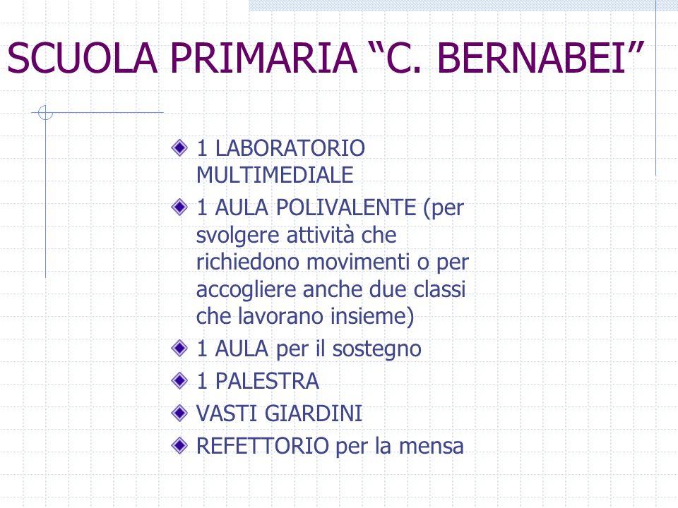 SCUOLA PRIMARIA C. BERNABEI 1 LABORATORIO MULTIMEDIALE 1 AULA POLIVALENTE (per svolgere attività che richiedono movimenti o per accogliere anche due c