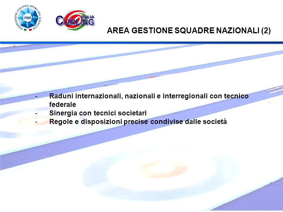 AREA GESTIONE SQUADRE NAZIONALI (2) -Raduni internazionali, nazionali e interregionali con tecnico federale -Sinergia con tecnici societari -Regole e disposizioni precise condivise dalle società