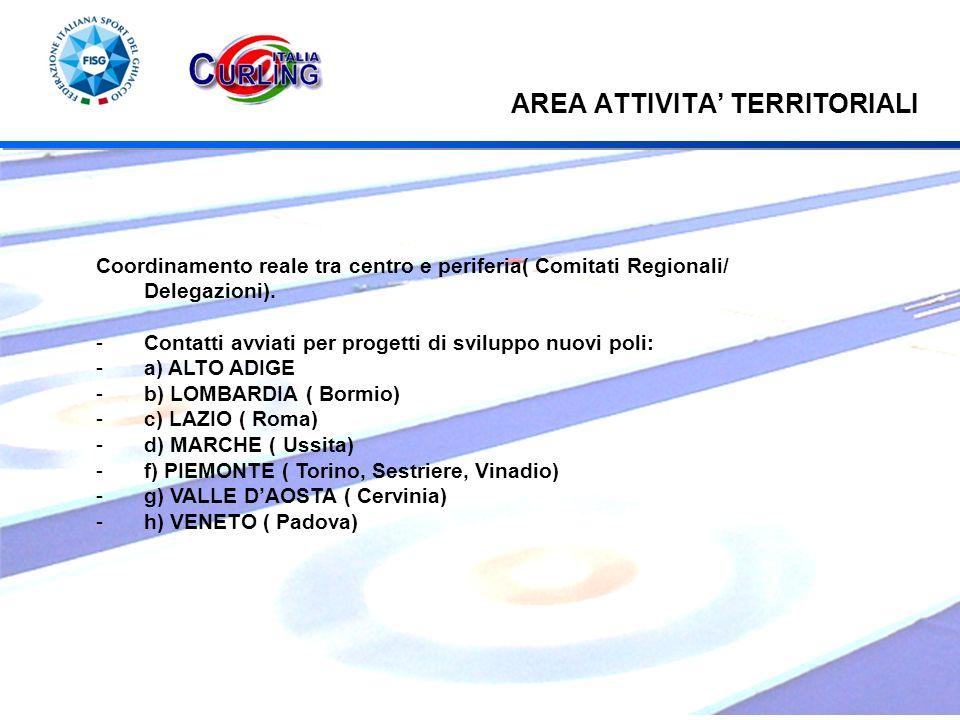 AREA ATTIVITA TERRITORIALI Coordinamento reale tra centro e periferia( Comitati Regionali/ Delegazioni).