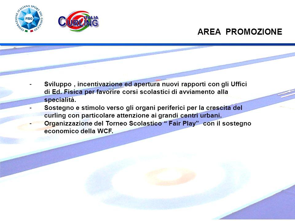 AREA PROMOZIONE -Sviluppo, incentivazione ed apertura nuovi rapporti con gli Uffici di Ed.