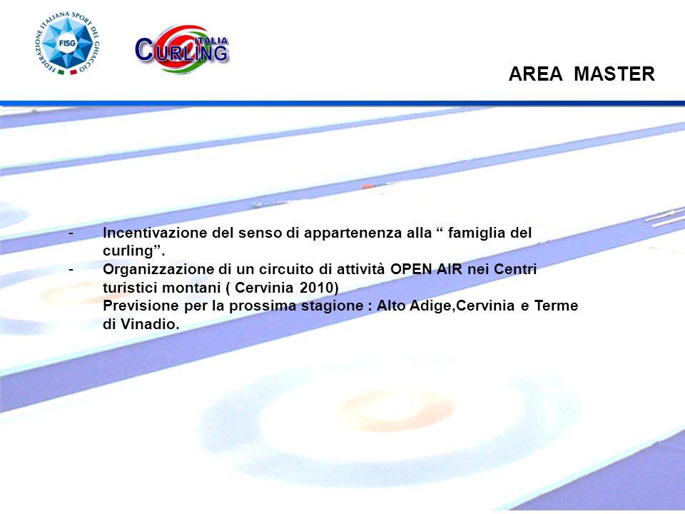 AREA MASTER -Incentivazione del senso di appartenenza alla famiglia del curling.
