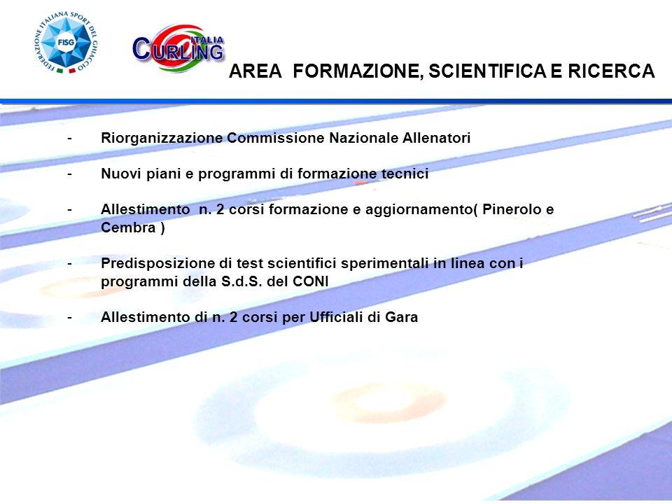 AREA FORMAZIONE, SCIENTIFICA E RICERCA -Riorganizzazione Commissione Nazionale Allenatori -Nuovi piani e programmi di formazione tecnici -Allestimento n.