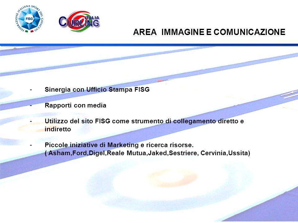 AREA IMMAGINE E COMUNICAZIONE -Sinergia con Ufficio Stampa FISG -Rapporti con media -Utilizzo del sito FISG come strumento di collegamento diretto e indiretto -Piccole iniziative di Marketing e ricerca risorse.