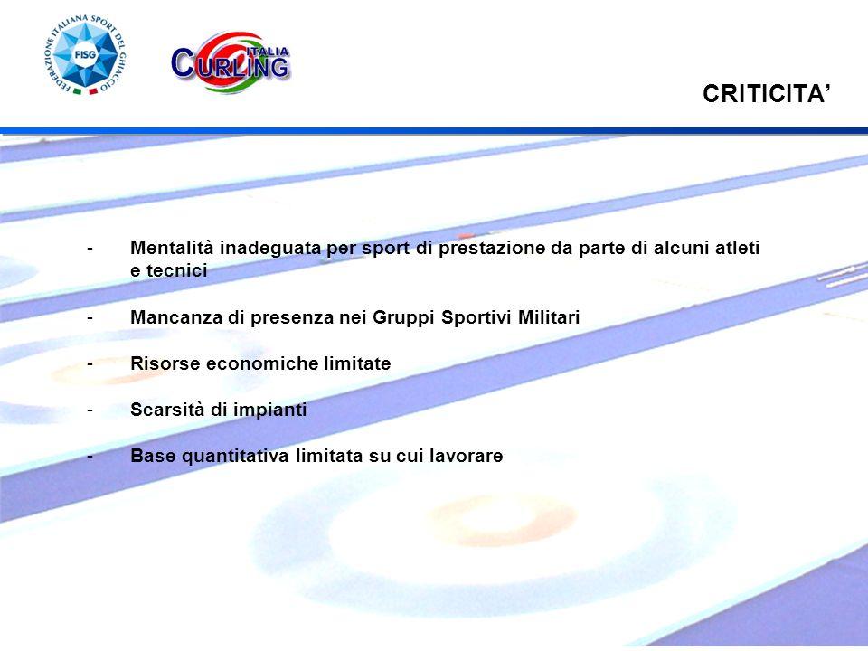 CRITICITA -Mentalità inadeguata per sport di prestazione da parte di alcuni atleti e tecnici -Mancanza di presenza nei Gruppi Sportivi Militari -Risor