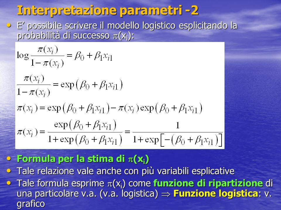Interpretazione parametri -2 E possibile scrivere il modello logistico esplicitando la probabilità di successo (x i ): E possibile scrivere il modello