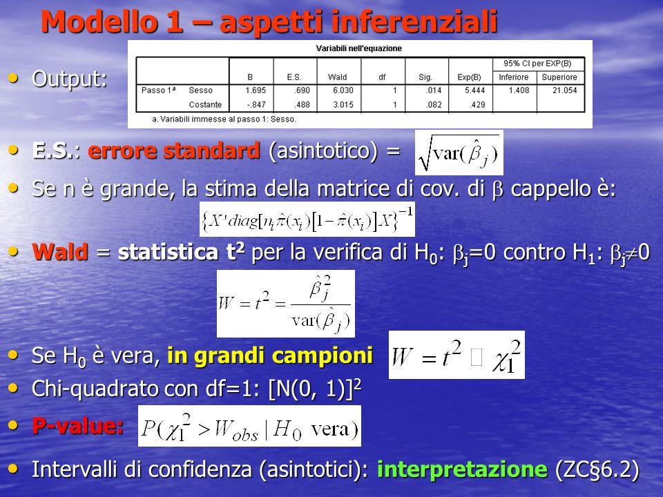 Modello 1 – aspetti inferenziali Output: Output: E.S.: errore standard (asintotico) = E.S.: errore standard (asintotico) = Se n è grande, la stima del