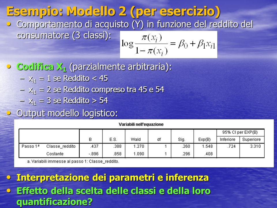 Esempio: Modello 2 (per esercizio) Comportamento di acquisto (Y) in funzione del reddito del consumatore (3 classi): Comportamento di acquisto (Y) in