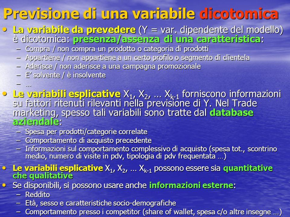 Previsione di una variabile dicotomica La variabile da prevedere (Y = var. dipendente del modello) è dicotomica: presenza/assenza di una caratteristic
