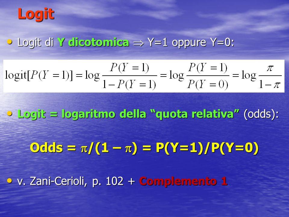 Logit Logit di Y dicotomica Y=1 oppure Y=0: Logit di Y dicotomica Y=1 oppure Y=0: Logit = logaritmo della quota relativa (odds): Logit = logaritmo del