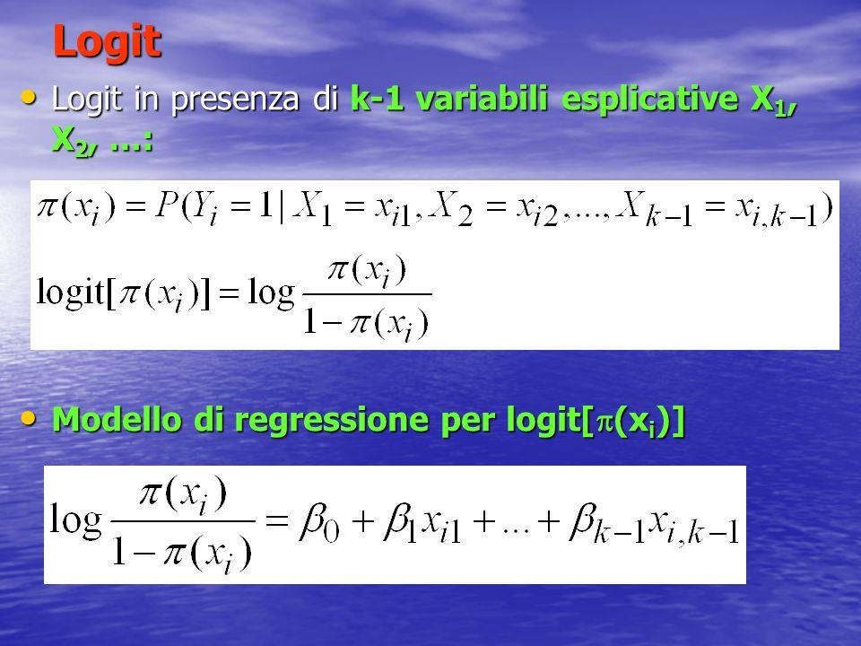 Logit Logit in presenza di k-1 variabili esplicative X 1, X 2, …: Logit in presenza di k-1 variabili esplicative X 1, X 2, …: Modello di regressione p