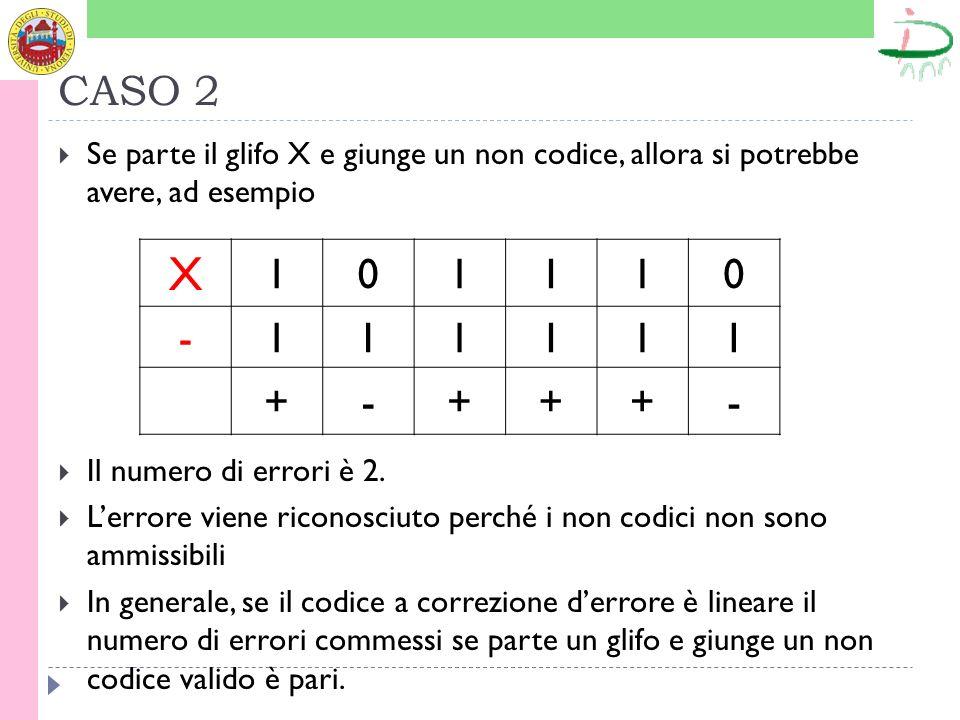 CASO 2 Se parte il glifo X e giunge un non codice, allora si potrebbe avere, ad esempio Il numero di errori è 2.