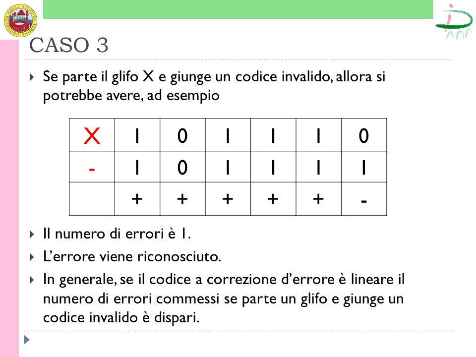 CASO 3 Se parte il glifo X e giunge un codice invalido, allora si potrebbe avere, ad esempio Il numero di errori è 1.