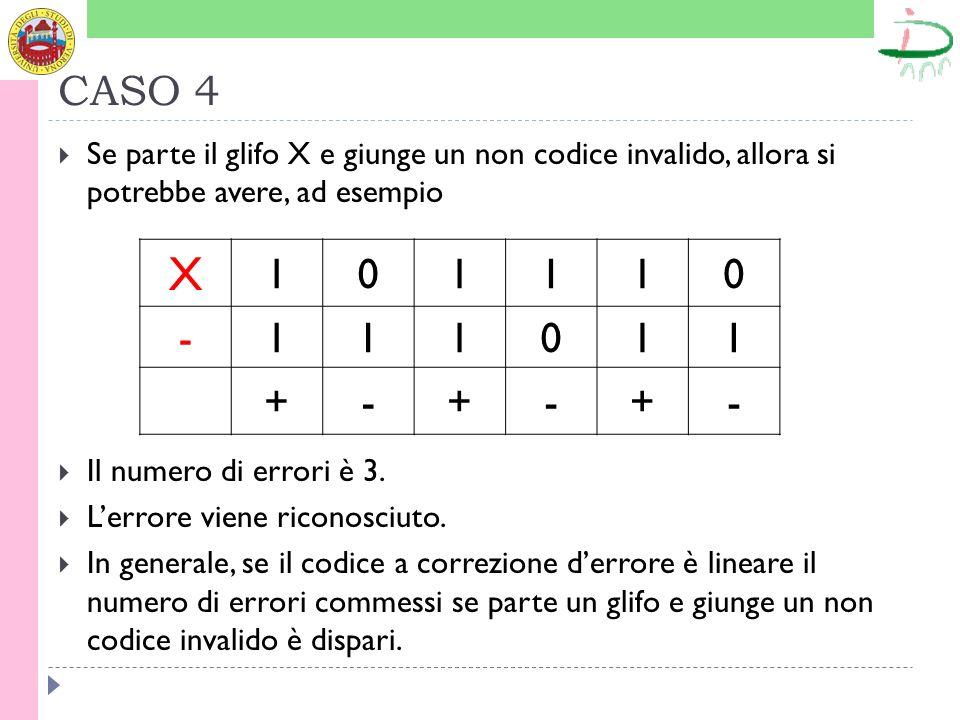 CASO 4 Se parte il glifo X e giunge un non codice invalido, allora si potrebbe avere, ad esempio Il numero di errori è 3.